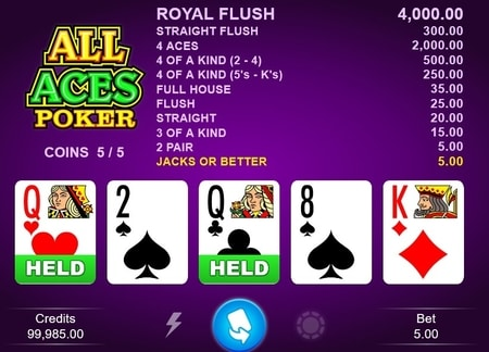 screenshot All Aces Poker met hoge RTP